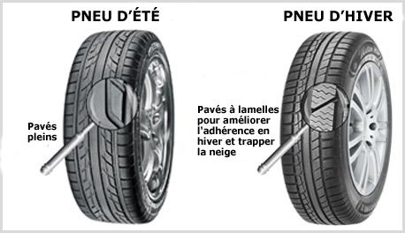 pneu_invernale_fr